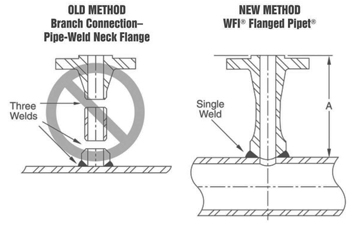 wall outlet diagram with Index on T0099e04 also Reroof Drains together with Home Theater Wall Box further 2009 Pilot Wiring Diagram in addition Ada.