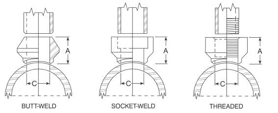 List of synonyms and antonyms the word socket weld